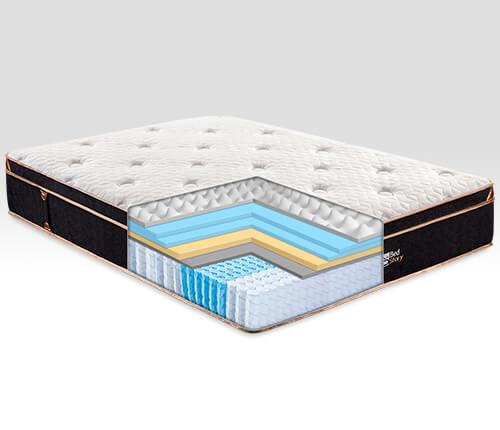 bedstory matratzen